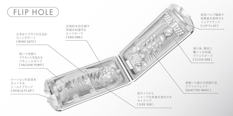 TENGA-FLIP-HOLE-WHITE-เจล-Tenga-3-หลอด-และแถม-Durex Gel-1-หลอด
